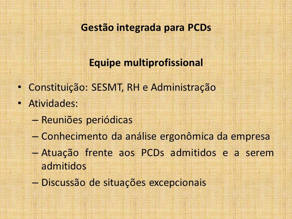 Gestão integrada para PCDs Equipe multiprofissional Constituição: SESMT, RH e Administração Atividades: – Reuniões periódicas – Conhecimento da anális
