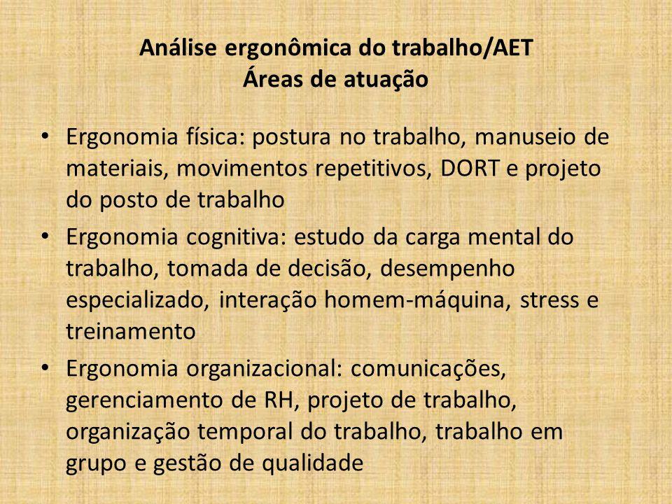Análise ergonômica do trabalho/AET Áreas de atuação Ergonomia física: postura no trabalho, manuseio de materiais, movimentos repetitivos, DORT e proje