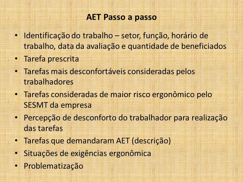 AET Passo a passo Identificação do trabalho – setor, função, horário de trabalho, data da avaliação e quantidade de beneficiados Tarefa prescrita Tare