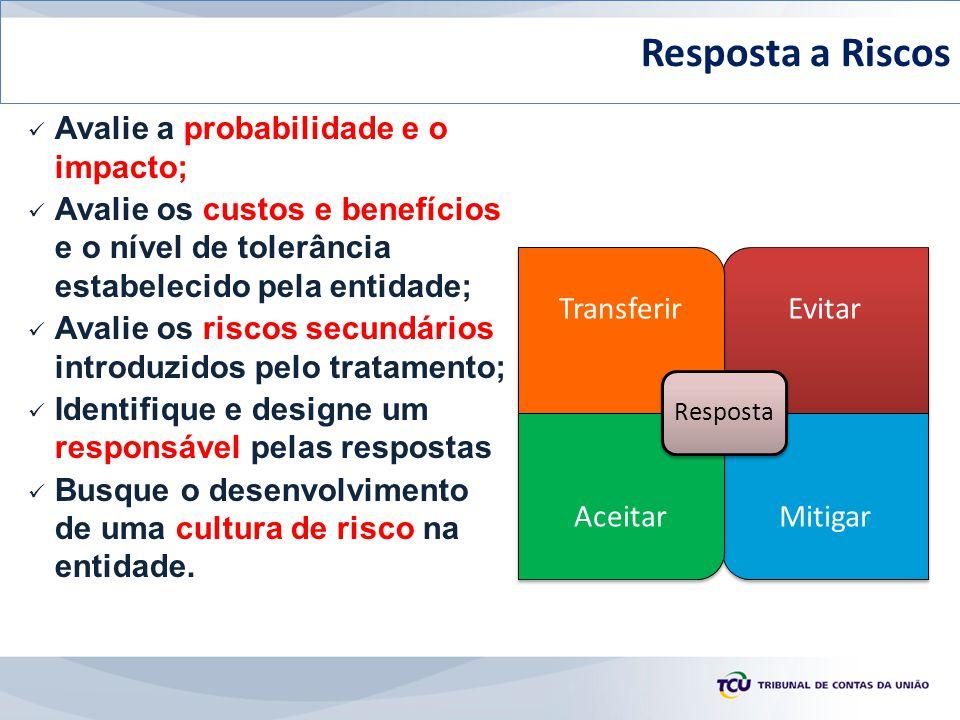 Avalie a probabilidade e o impacto; Avalie os custos e benefícios e o nível de tolerância estabelecido pela entidade; Avalie os riscos secundários int
