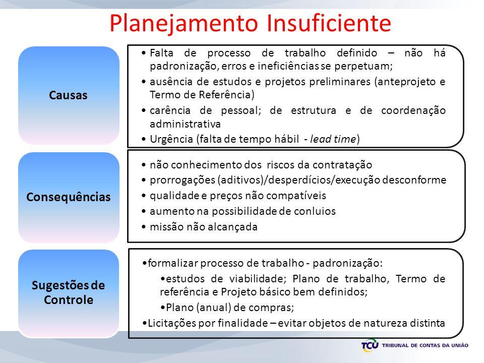 Falta de processo de trabalho definido – não há padronização, erros e ineficiências se perpetuam; ausência de estudos e projetos preliminares (antepro
