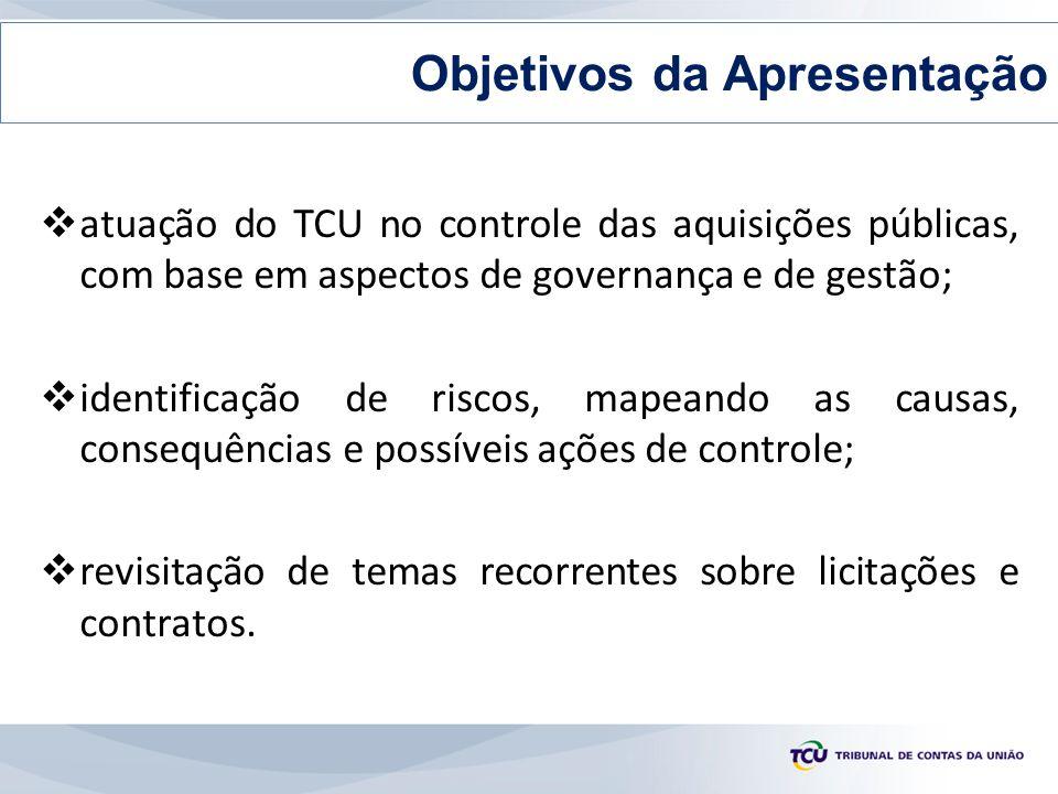  atuação do TCU no controle das aquisições públicas, com base em aspectos de governança e de gestão;  identificação de riscos, mapeando as causas, c