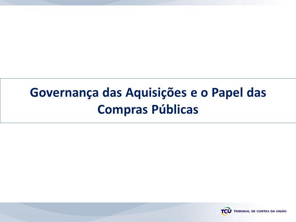 Governança das Aquisições e o Papel das Compras Públicas