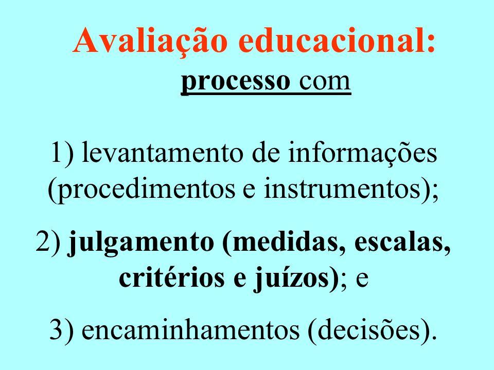 Avaliação educacional: processo com 1) levantamento de informações (procedimentos e instrumentos); 2) julgamento (medidas, escalas, critérios e juízos); e 3) encaminhamentos (decisões).