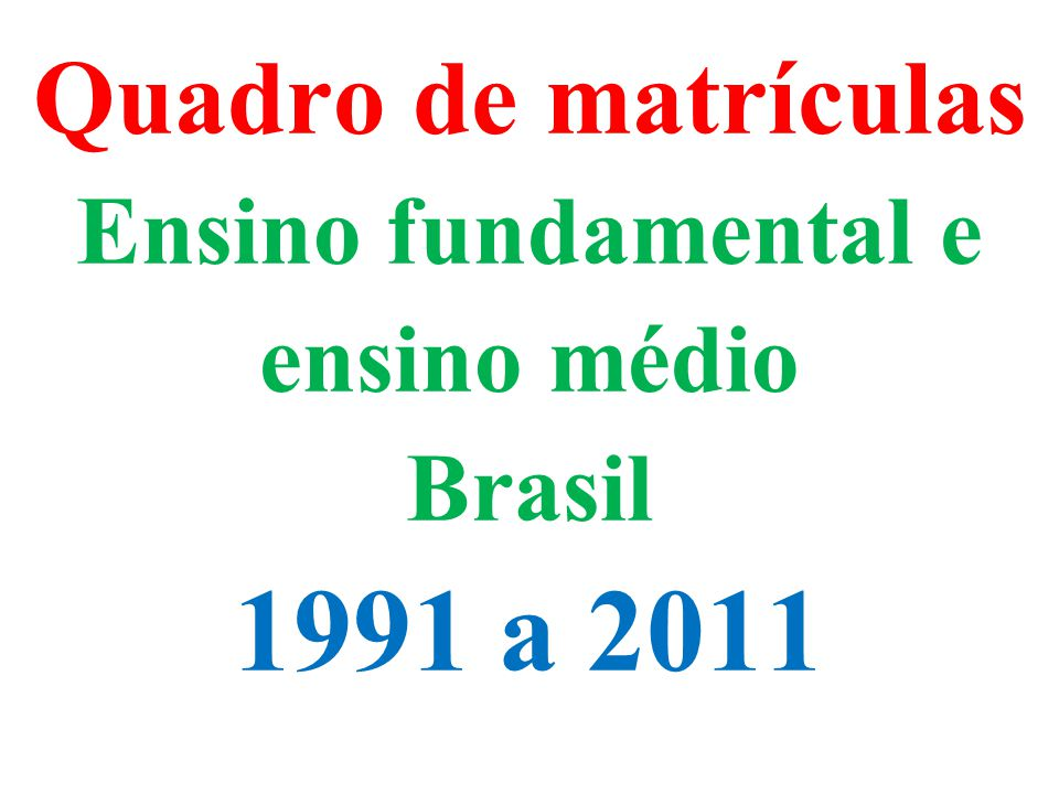 Quadro de matrículas Ensino fundamental e ensino médio Brasil 1991 a 2011