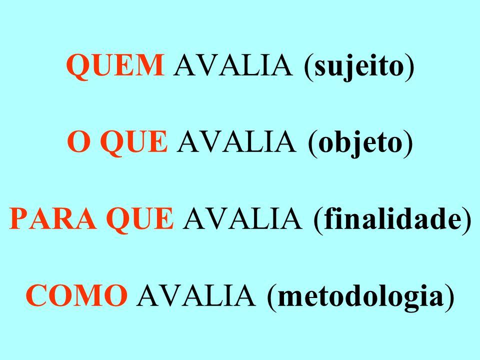 QUEM AVALIA (sujeito) O QUE AVALIA (objeto) PARA QUE AVALIA (finalidade) COMO AVALIA (metodologia)