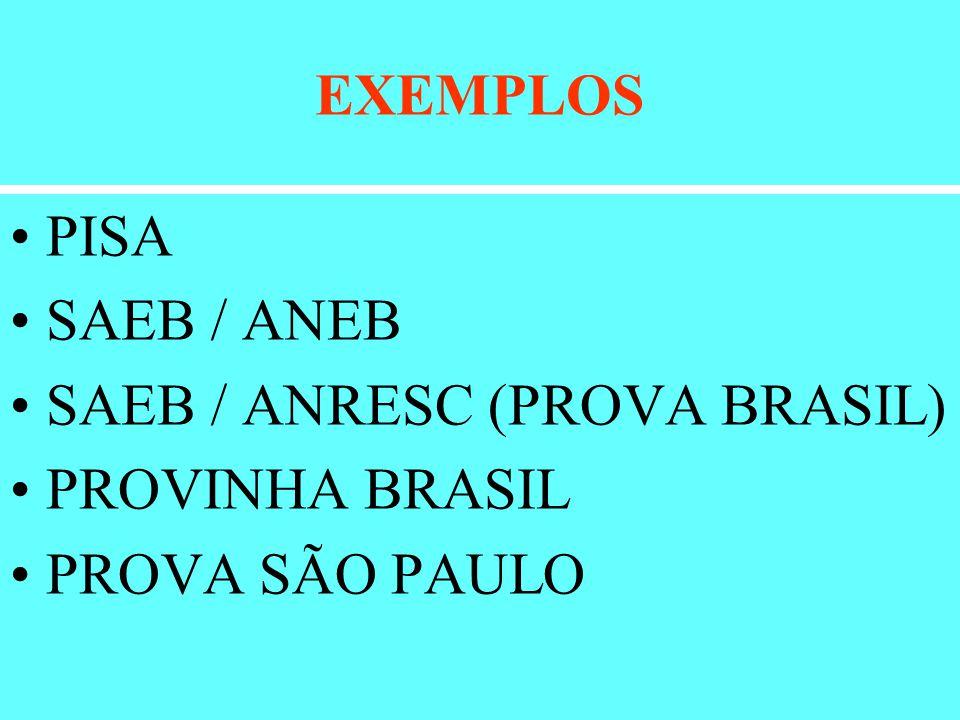 EXEMPLOS PISA SAEB / ANEB SAEB / ANRESC (PROVA BRASIL) PROVINHA BRASIL PROVA SÃO PAULO