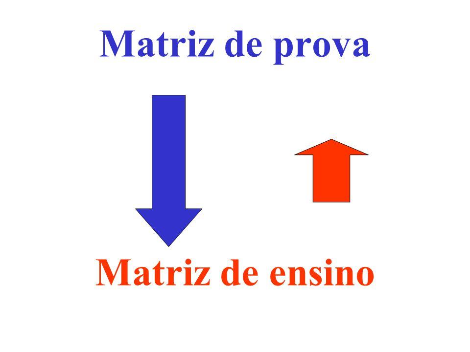 Matriz de prova Matriz de ensino
