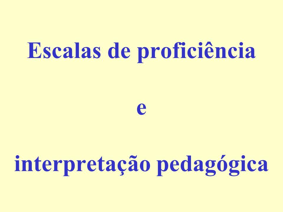 Escalas de proficiência e interpretação pedagógica