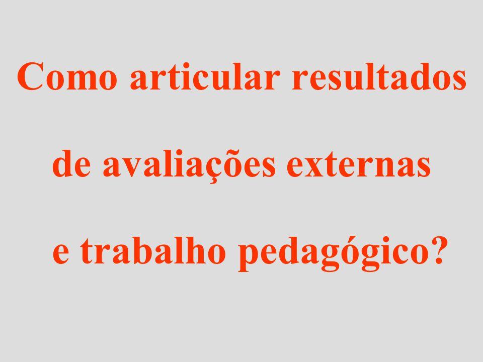 Como articular resultados de avaliações externas e trabalho pedagógico?