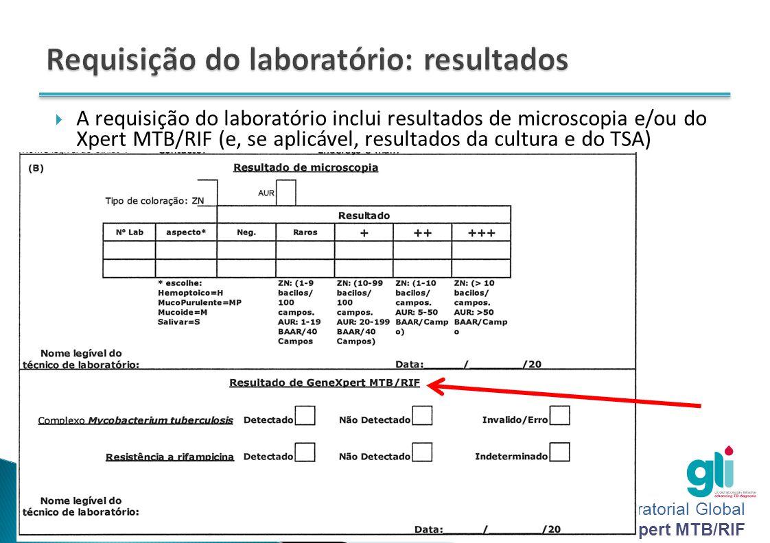 Iniciativa Laboratorial Global Pacote de formação sobre o Xpert MTB/RIF -8--8-  Data de recepção e colheita da amostra  Código do laboratório  Tipo de amostra  Informações do paciente (nome, sexo, idade, morada, profissão, contacto e número de registo)  Motivo de exame (caso novo, controlo ou retratamento)  Resultados de microscopia (e resultados da cultura e/ou TSA, se aplicável)  Resultados do Xpert MTB/RIF ◦ Adicione uma nova coluna ou registe na coluna Comentários ◦ De modo semelhante à microscopia, utilize uma caneta vermelha ou de outra cor para os resultados positivos e resistentes  Nome e assinatura da pessoa que realiza o teste