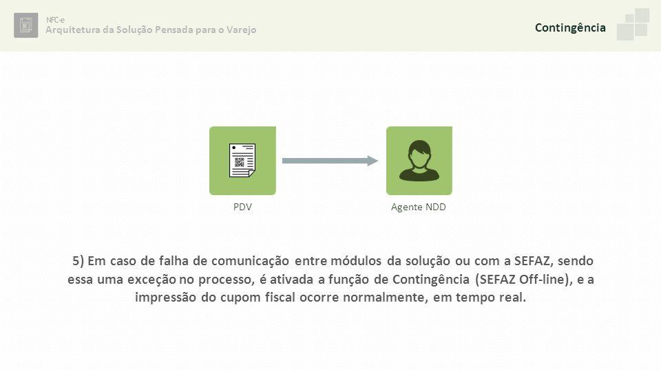 5) Em caso de falha de comunicação entre módulos da solução ou com a SEFAZ, sendo essa uma exceção no processo, é ativada a função de Contingência (SE