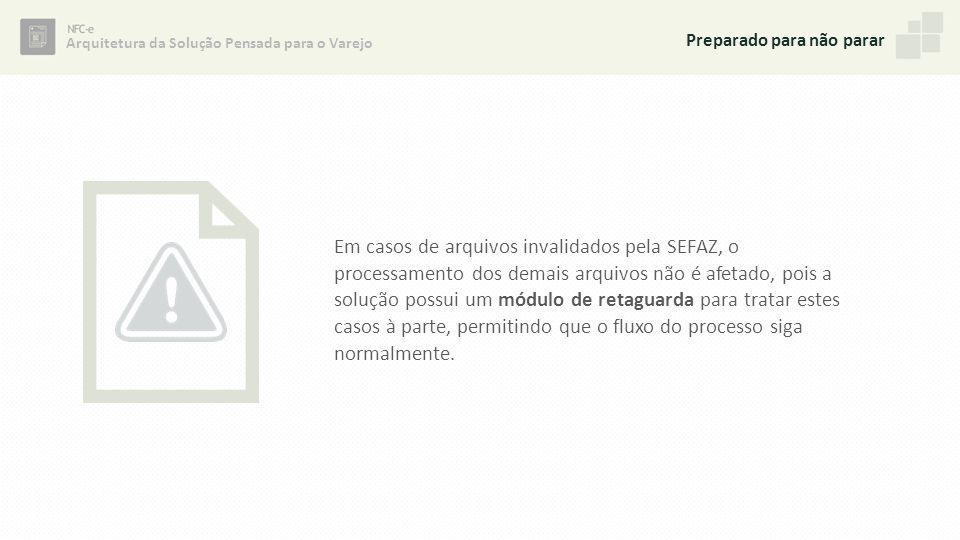 Em casos de arquivos invalidados pela SEFAZ, o processamento dos demais arquivos não é afetado, pois a solução possui um módulo de retaguarda para tra