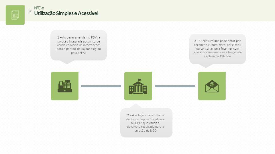 Utilização Simples e Acessível 3 – O consumidor pode optar por receber o cupom fiscal por e-mail ou consultar pela internet com aparelhos móveis com a