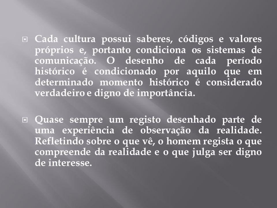  Cada cultura possui saberes, códigos e valores próprios e, portanto condiciona os sistemas de comunicação.