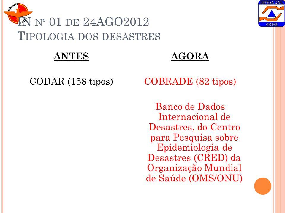 IN Nº 01 DE 24AGO2012 T IPOLOGIA DOS DESASTRES ANTES CODAR (158 tipos) AGORA COBRADE (82 tipos) Banco de Dados Internacional de Desastres, do Centro p