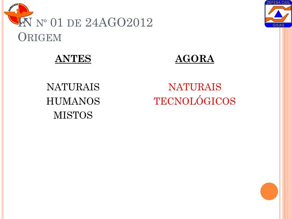 IN Nº 01 DE 24AGO2012 O RIGEM ANTES NATURAIS HUMANOS MISTOS AGORA NATURAIS TECNOLÓGICOS