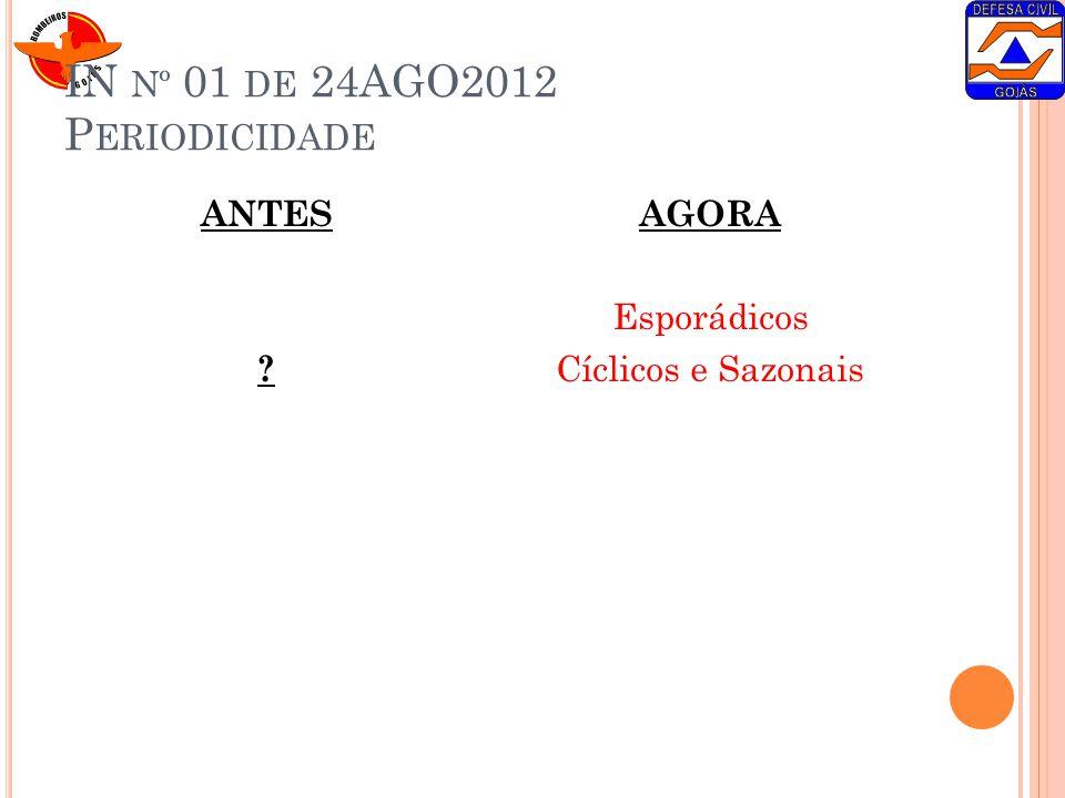 IN Nº 01 DE 24AGO2012 P ERIODICIDADE ANTES ? AGORA Esporádicos Cíclicos e Sazonais