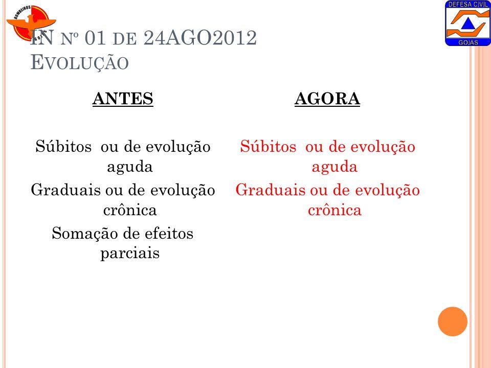 IN Nº 01 DE 24AGO2012 E VOLUÇÃO ANTES Súbitos ou de evolução aguda Graduais ou de evolução crônica Somação de efeitos parciais AGORA Súbitos ou de evo