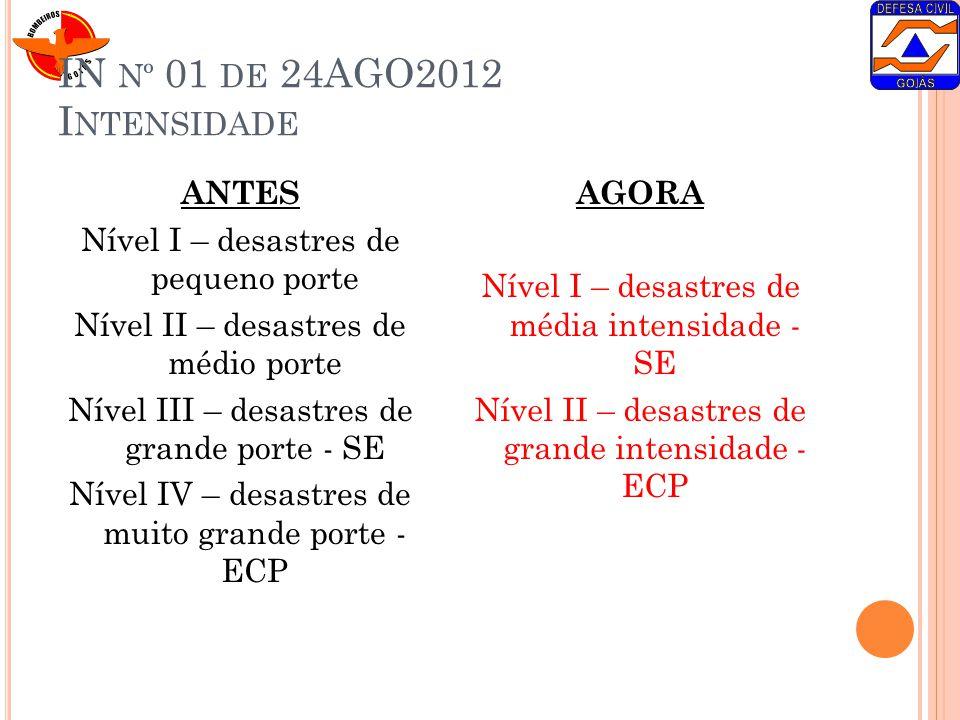 IN Nº 01 DE 24AGO2012 I NTENSIDADE ANTES Nível I – desastres de pequeno porte Nível II – desastres de médio porte Nível III – desastres de grande port
