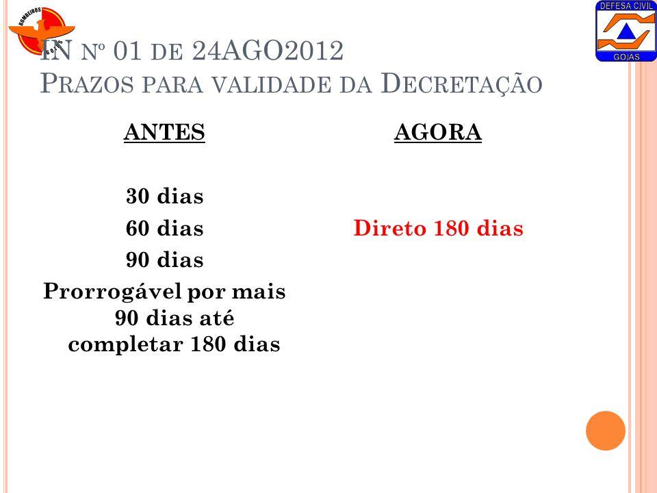 IN Nº 01 DE 24AGO2012 P RAZOS PARA VALIDADE DA D ECRETAÇÃO ANTES 30 dias 60 dias 90 dias Prorrogável por mais 90 dias até completar 180 dias AGORA Dir