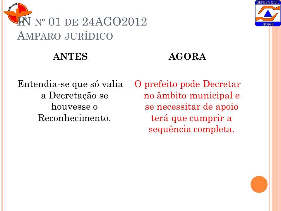 IN Nº 01 DE 24AGO2012 A MPARO JURÍDICO ANTES Entendia-se que só valia a Decretação se houvesse o Reconhecimento. AGORA O prefeito pode Decretar no âmb
