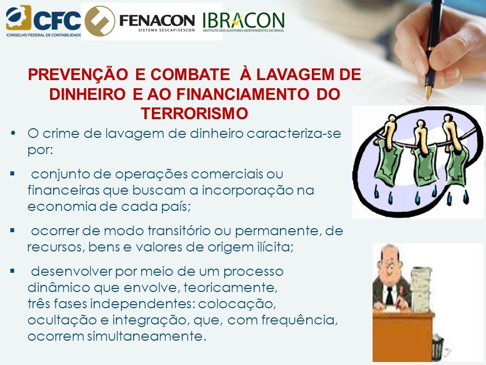 O crime de lavagem de dinheiro caracteriza-se por:  conjunto de operações comerciais ou financeiras que buscam a incorporação na economia de cada paí