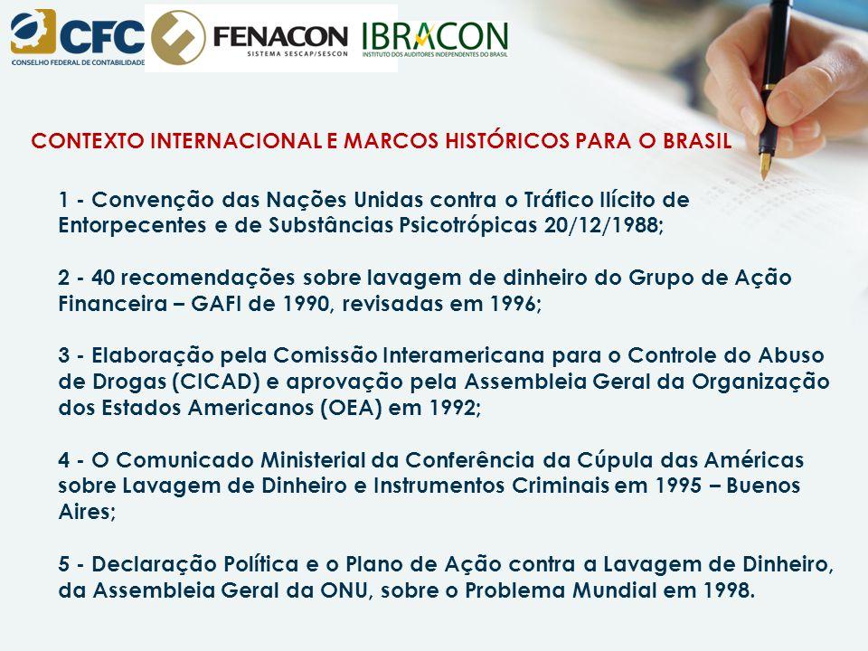 CONTEXTO INTERNACIONAL E MARCOS HISTÓRICOS PARA O BRASIL 1 - Convenção das Nações Unidas contra o Tráfico Ilícito de Entorpecentes e de Substâncias Ps