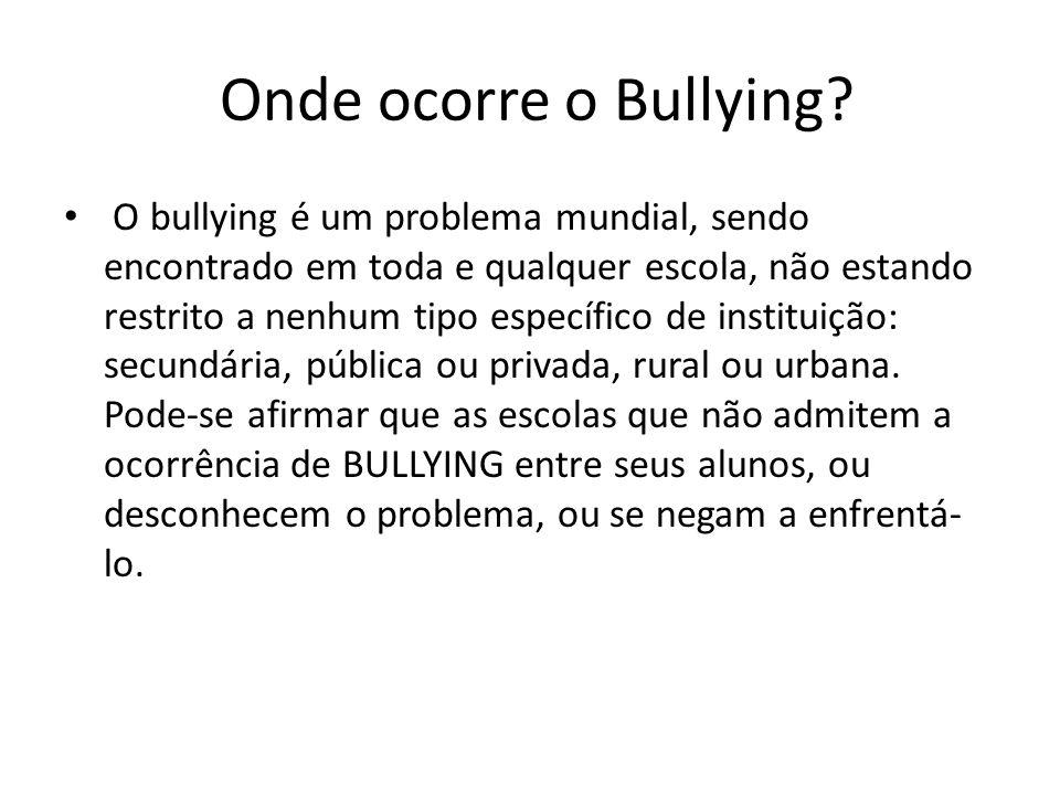 De que maneira os alunos se envolvem com o Bullying.
