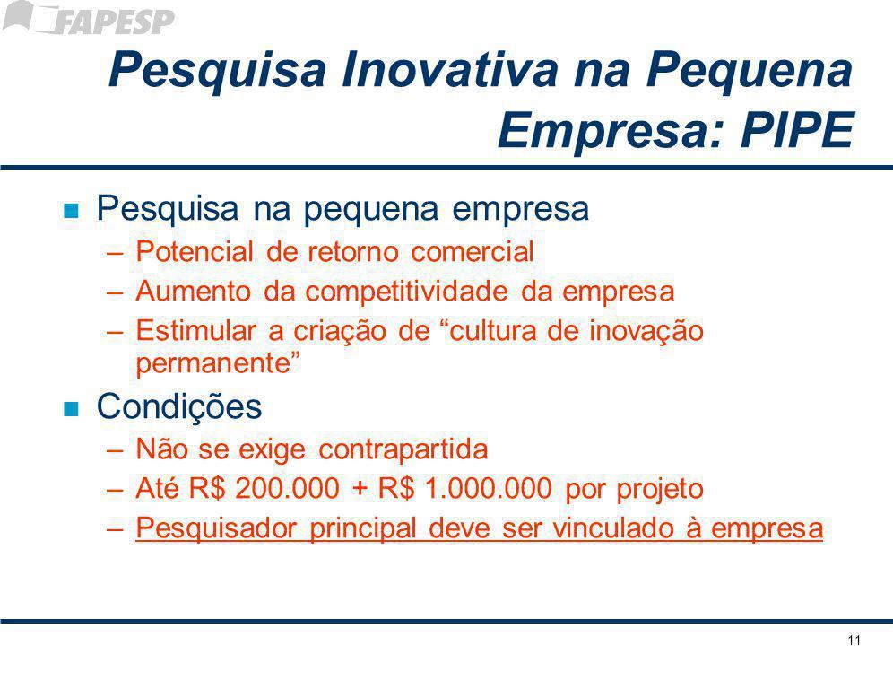 11 Pesquisa Inovativa na Pequena Empresa: PIPE n Pesquisa na pequena empresa –Potencial de retorno comercial –Aumento da competitividade da empresa –Estimular a criação de cultura de inovação permanente n Condições –Não se exige contrapartida –Até R$ 200.000 + R$ 1.000.000 por projeto –Pesquisador principal deve ser vinculado à empresa
