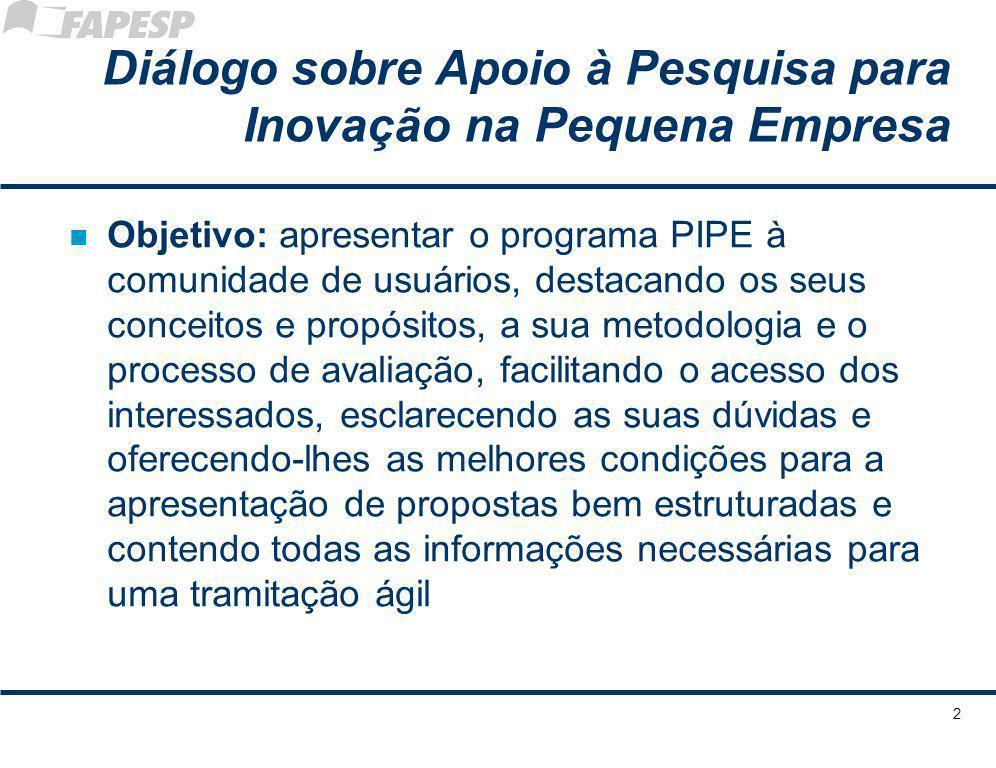 Agenda da reunião n Apresentação 1.Palavra da Diretoria Científica da FAPESP 2.Palavra dos convidados da FAPESP 1.CIESP 2.ANPEI 3.A equipe do PIPE: coordenadores, gerente-adjunto, célula, Nuplitec 4.Apresentação do programa 5.Descrição das etapas: Fase 1, Fase 2, Fase 3 6.Informações sobre o protocolo e a documentação 7.Informações sobre a auditoria dos processos 3