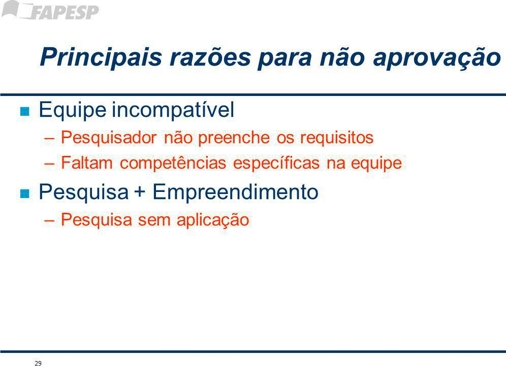 n Equipe incompatível –Pesquisador não preenche os requisitos –Faltam competências específicas na equipe n Pesquisa + Empreendimento –Pesquisa sem aplicação 29 Principais razões para não aprovação