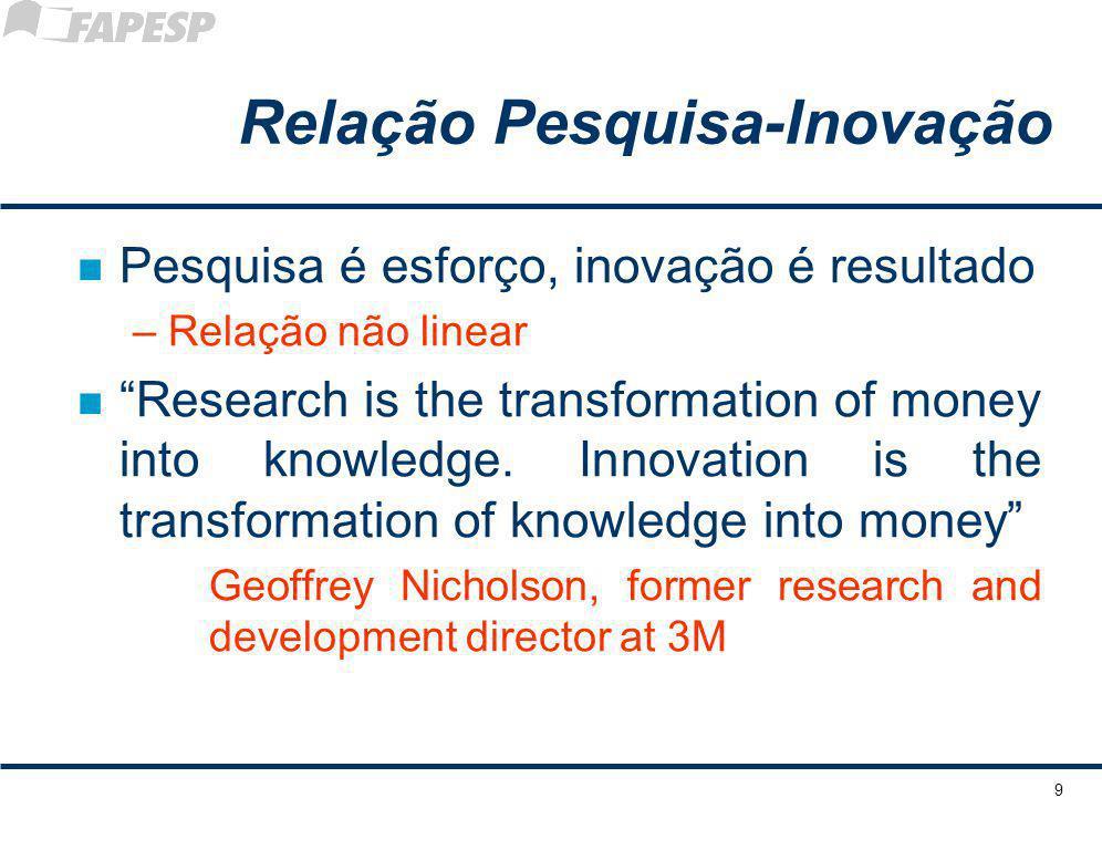 Relação Pesquisa-Inovação n Pesquisa é esforço, inovação é resultado –Relação não linear n Research is the transformation of money into knowledge.
