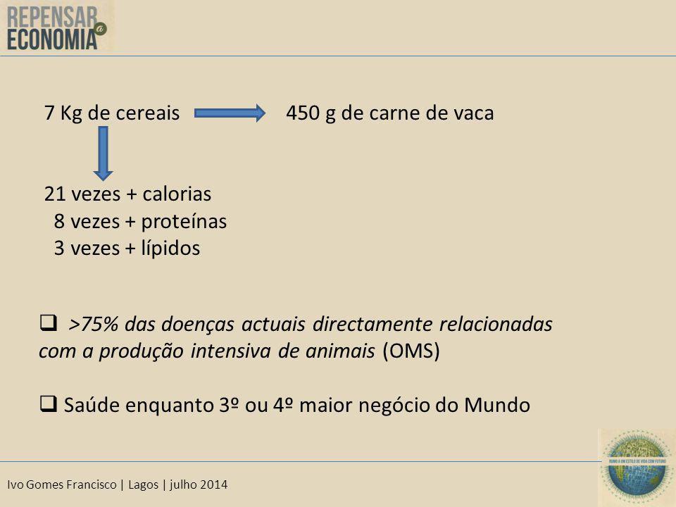 Ivo Gomes Francisco | Lagos | julho 2014 7 Kg de cereais 450 g de carne de vaca 21 vezes + calorias 8 vezes + proteínas 3 vezes + lípidos  >75% das d