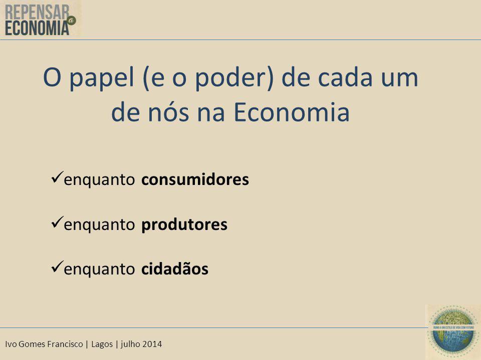 Ivo Gomes Francisco | Lagos | julho 2014 O papel (e o poder) de cada um de nós na Economia enquanto consumidores enquanto produtores enquanto cidadãos