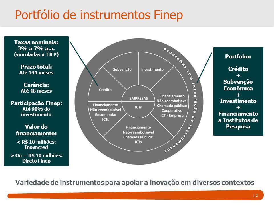 | 2 Portfólio de instrumentos Finep Portfolio: Crédito + Subvenção Econômica + Investimento + Financiamento a Institutos de Pesquisa Variedade de inst