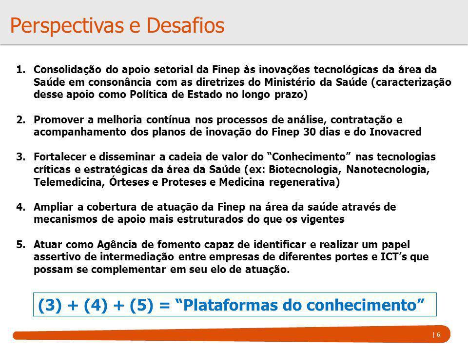 | 6 Perspectivas e Desafios 1.Consolidação do apoio setorial da Finep às inovações tecnológicas da área da Saúde em consonância com as diretrizes do M