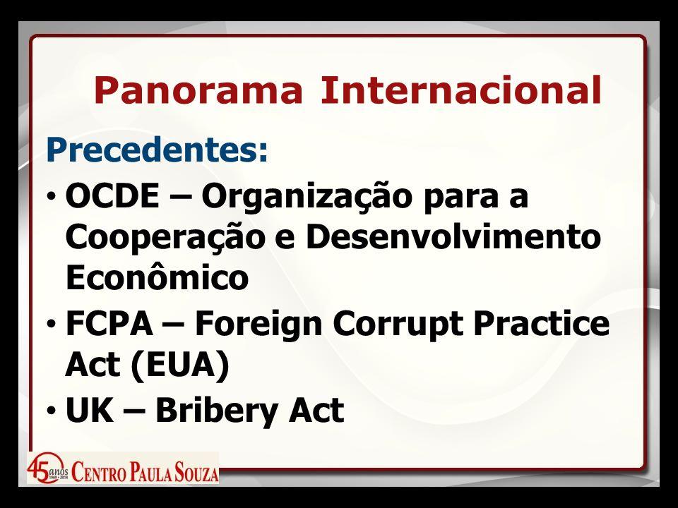 Panorama Internacional Precedentes: OCDE – Organização para a Cooperação e Desenvolvimento Econômico FCPA – Foreign Corrupt Practice Act (EUA) UK – Bribery Act
