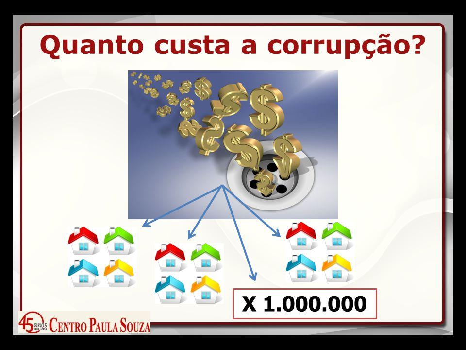 Quanto custa a corrupção X 1.000.000