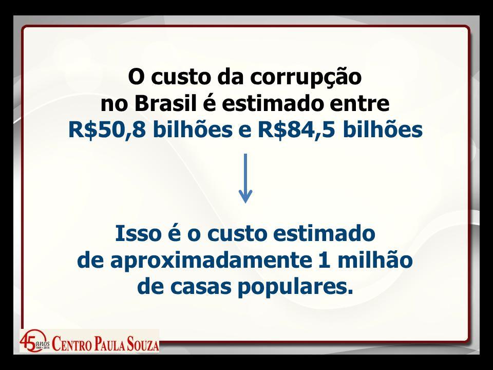 O custo da corrupção no Brasil é estimado entre R$50,8 bilhões e R$84,5 bilhões Isso é o custo estimado de aproximadamente 1 milhão de casas populares.