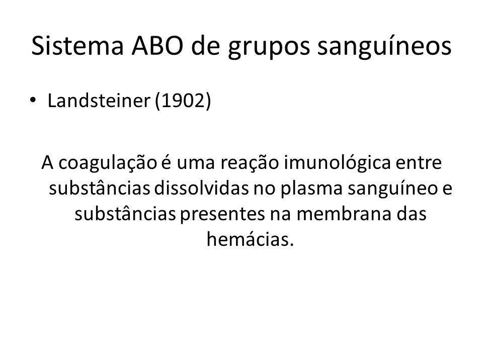 Landsteiner (1902) A coagulação é uma reação imunológica entre substâncias dissolvidas no plasma sanguíneo e substâncias presentes na membrana das hem