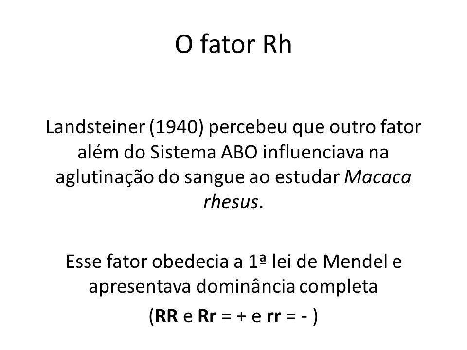 O fator Rh Landsteiner (1940) percebeu que outro fator além do Sistema ABO influenciava na aglutinação do sangue ao estudar Macaca rhesus. Esse fator