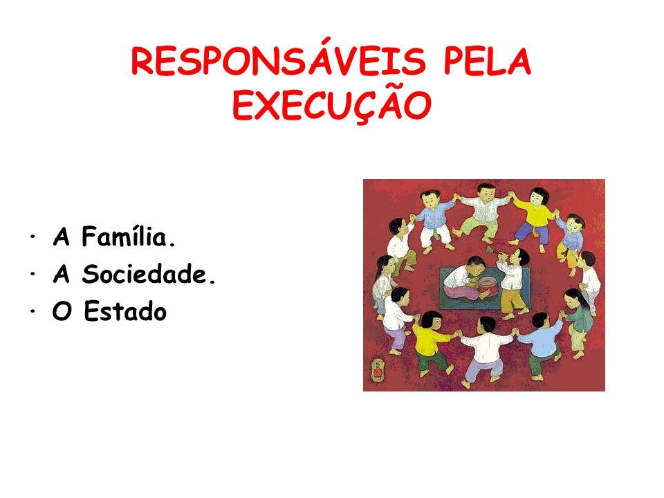 RESPONSÁVEIS PELA EXECUÇÃO · A Família. · A Sociedade. · O Estado