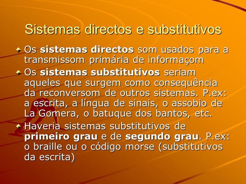 Sistemas directos e substitutivos Os sistemas directos som usados para a transmissom primária de informaçom Os sistemas substitutivos seriam aqueles que surgem como consequência da reconversom de outros sistemas.
