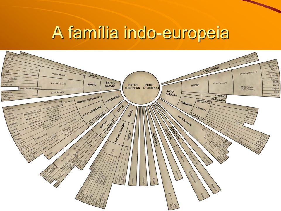 A família indo-europeia