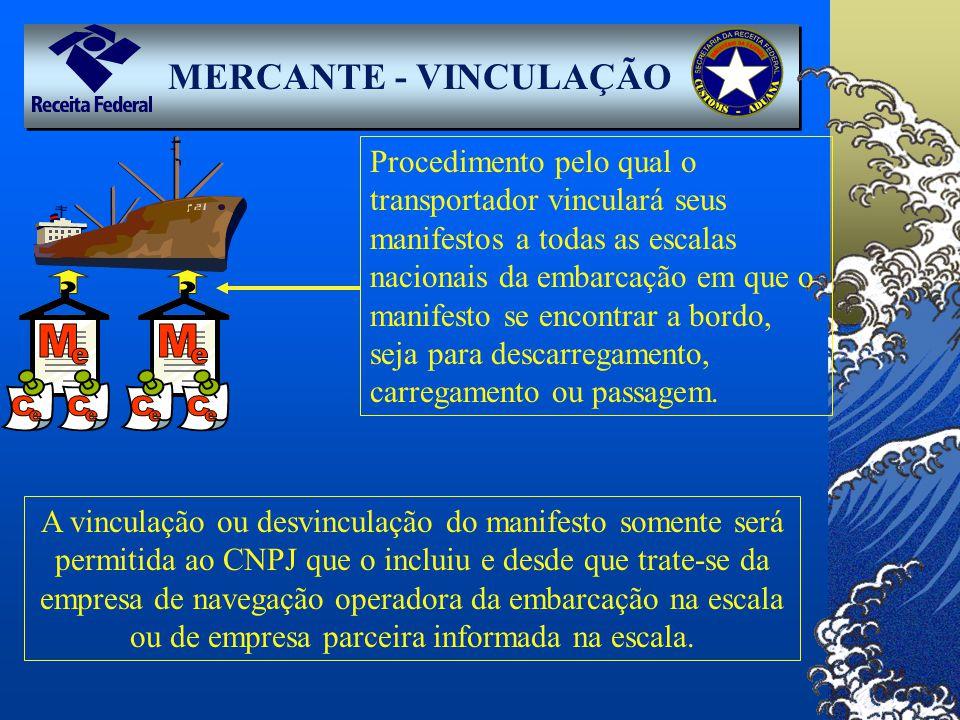 MERCANTE - VINCULAÇÃO Procedimento pelo qual o transportador vinculará seus manifestos a todas as escalas nacionais da embarcação em que o manifesto s