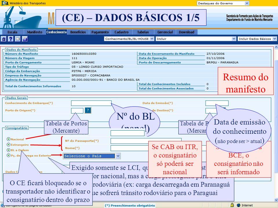(CE) – DADOS BÁSICOS 1/5 Resumo do manifesto Nº do BL (papel) Exigido somente se LCI, quando o porto de destino final do BL for nacional, mas a carga