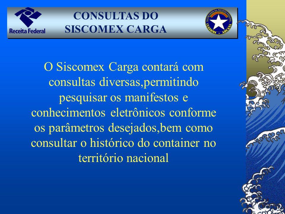 CONSULTAS DO SISCOMEX CARGA O Siscomex Carga contará com consultas diversas,permitindo pesquisar os manifestos e conhecimentos eletrônicos conforme os