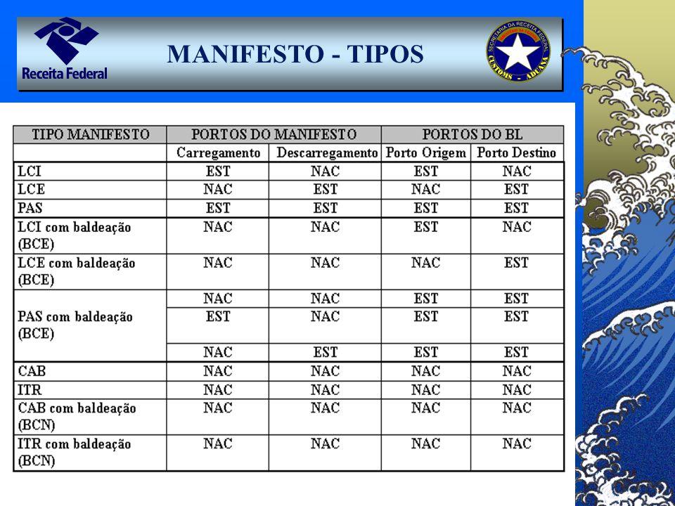 MANIFESTO - TIPOS Ver página 19