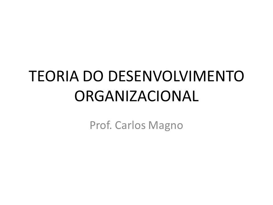 TEORIA DO DESENVOLVIMENTO ORGANIZACIONAL Prof. Carlos Magno